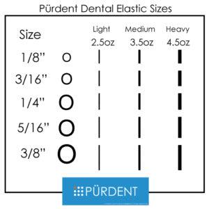 Elastics Sizes Orthodontic Purdent